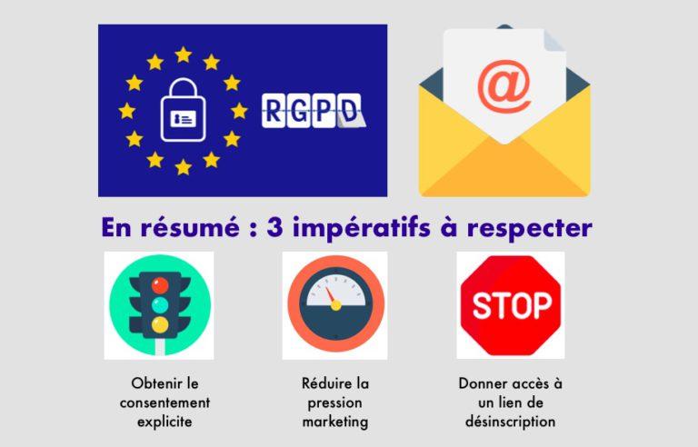 rgpd-regles-emailing