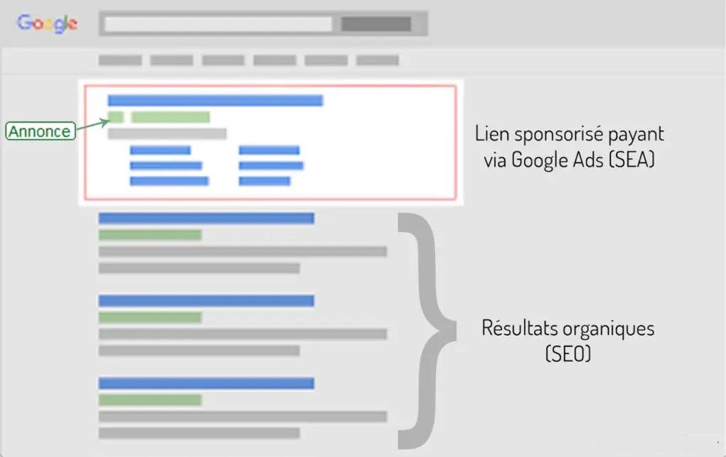 google-ads-position